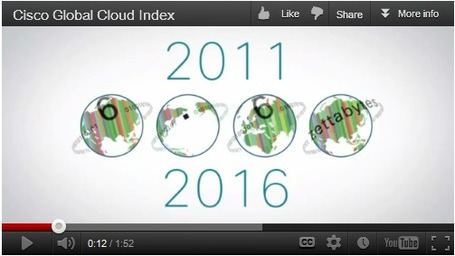 Cisco: Cloud computing to reach 4.3ZB in 5 years | Mobile Technology | Wireless Carriers | Cloud Central | Scoop.it