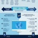 Infographic: The Future of Higher Education | Learning With Social Media Tools & Mobile | Scoop.it