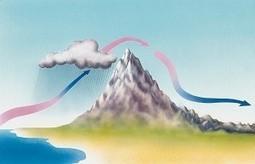 Le foehn, ce vent chaud qui n'est pas fun... surtout au ski ! | Blog SKISS : découvrez la montagne et le ski autrement ! | Scoop.it