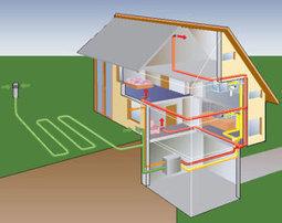Puits canadien ? | Conseil construction de maison | Scoop.it