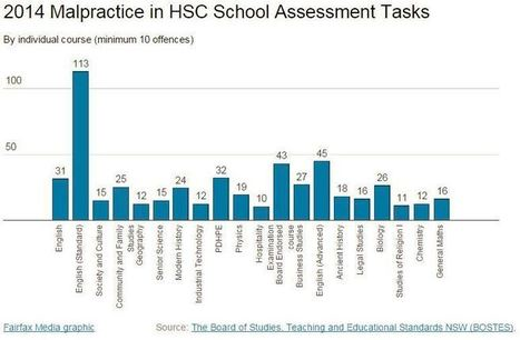 The many ways to (attempt) to cheat in the HSC | Rubrics, Assessment and eProctoring in Higher Education | Scoop.it