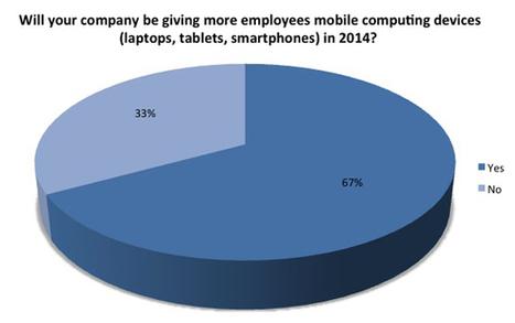 IT mobility trend continues in 2014 | ICT Integration in Australian Schools | Scoop.it