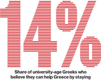 Bloomberg Businessweek on UADPhilEcon – the progressive Athens University PhD Economics Program that is now threatened by the Crisis | GRNET - ΕΔΕΤ | Scoop.it