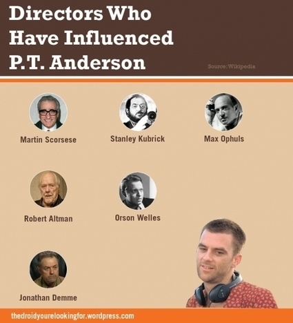 Infographics: Directors and the Directors Who Influence Them | On Hollywood Film Industry | Scoop.it
