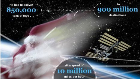 The 'science' of Santa | Transmedia: Storytelling for the Digital Age | Scoop.it