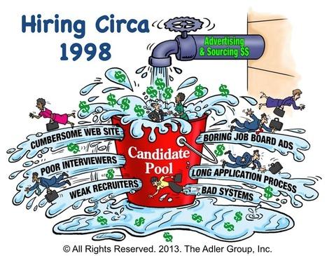 Despite Setbacks, the Future of Hiring Looks Promising | LinkedIn | Leadership Development | Scoop.it