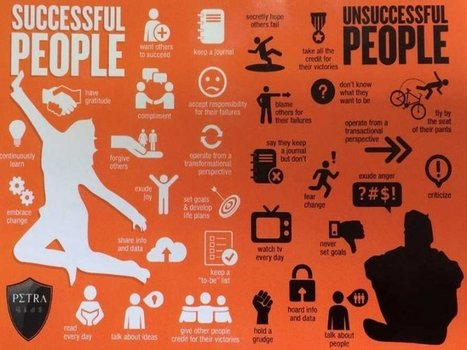 Here are the major differences between successful and unsuccessful people | Innovatus | Scoop.it