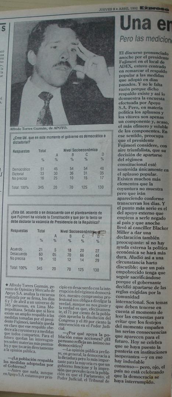 ENCUESTAS ELECTORALES: UN HIPÓDROMO CON CARRERAS MANIPULADAS | Memorias de Orfeo | Scoop.it