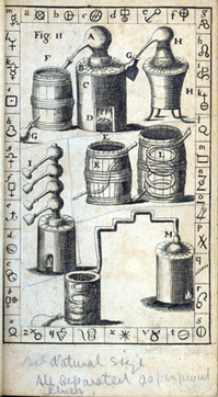 The Magic and Myth of Alchemy, Lloyd Library and Museum | CCW Yr 8 Medieval Europe | Scoop.it