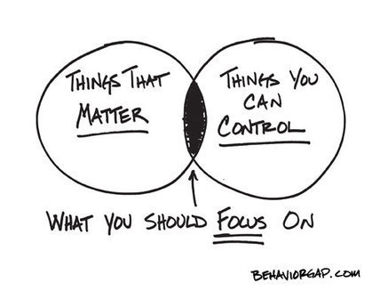 Things you should focus on | Love Learning | Scoop.it
