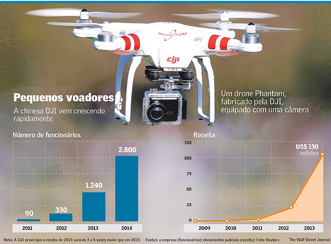 Drones: Empresa chinesa é líder mundial neste novo segmento de consumo | Cartography and Technology | Scoop.it