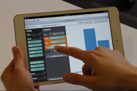 Polychart: Create Awesome Charts For PowerPoint | Instructional Technology Tools | Scoop.it