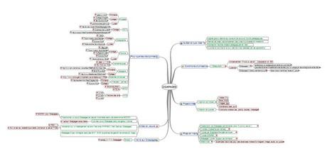 DIDAPAGES | Outils pour le CDI : ressources web2 | Scoop.it