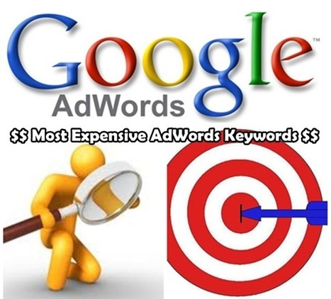 Most Expensive AdWords Keywords | AtDotCom Social media | Scoop.it