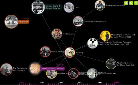 the warhol: timeline | Visual Arts | Scoop.it