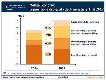 Mobile Economy: vale 25,7 miliardi di euro - Spot and Web | THE FASHION TRIBUNE | Scoop.it