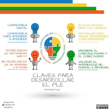 CONSTRUIR Y DESARROLLAR EL PLE: MÁS ALLÁ DE LAS HERRAMIENTAS (@amaiaarroyo) | Nuevas tecnologías aplicadas a la educación | Educa con TIC | Educacion, ecologia y TIC | Scoop.it