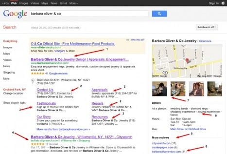 8 Tips to Maximize Your Branded Presence in the Google Local Search Results | Little things about tech | Scoop.it