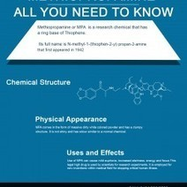 Methiopropamine – All You Need To Know | Research Chemicals Online | Scoop.it