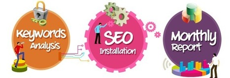 SEO Services in Ahmedabad|SEO Company in Ahmedabad | SEO Services | Scoop.it
