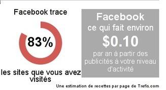PrivacyFix : réglez les paramètres vie privée de Facebook et Google ... | Libertés Numériques | Scoop.it