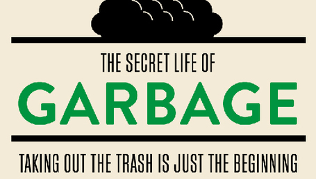 The secret life of garbage [Infographic] | community how | Scoop.it