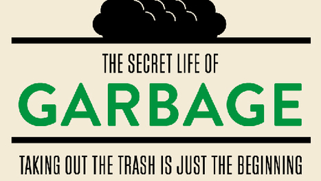 The secret life of garbage [Infographic] | green infographics | Scoop.it