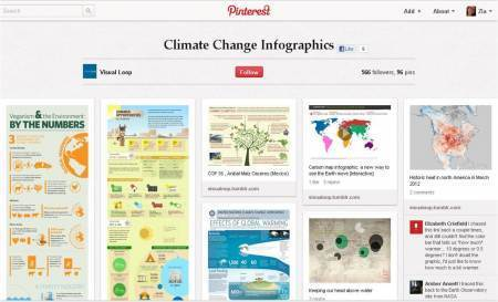 Climate change turns personal: why brands must adapt | Climate change challenges | Scoop.it