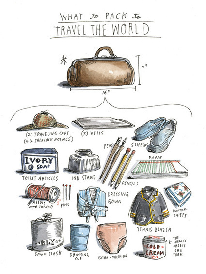 How to Pack Like Nellie Bly, Pioneering Journalist | Street-art Design Grafititi et Gros minet | Scoop.it