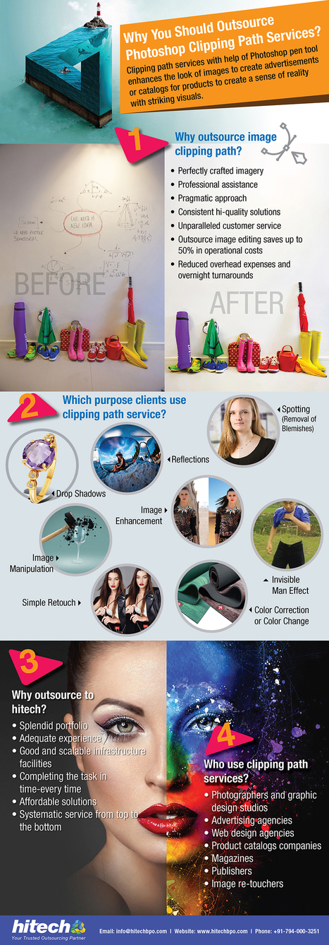 Infographic: Why You Should Outsource Clipping Path Services? | BPO Services India | Hi-Tech BPO Services | Scoop.it