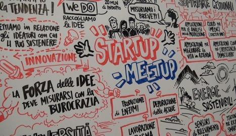 Startupper italiani in cerca d'autore: tre esempi | IAR - Informazione al rovescio | Scoop.it
