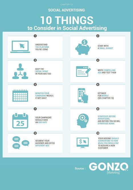 Meilleures pratiques des médias sociaux en tourisme | Collectivités territoriales et médias sociaux : | Scoop.it