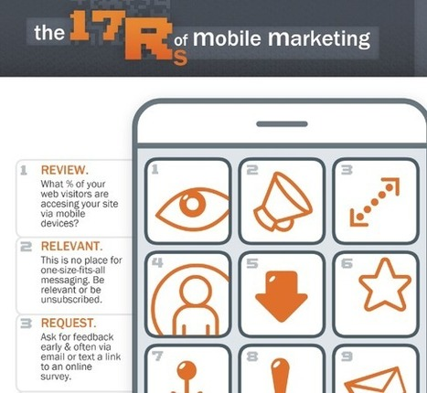 The 17 R's of Savvy Mobile Marketing [INFOGRAPHIC] | Future Trends in Libraries | Scoop.it