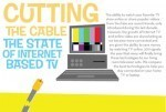 Cutting the Cable - The State of Internet Based TV | Only Infographic | TV Everywhere | Scoop.it