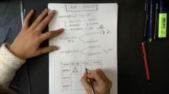 Aprender es fácil con unProfesor   Educación   Scoop.it