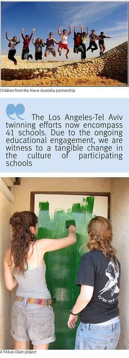 Twinning | The Power Of Giving | Jewish Education Around the World | Scoop.it