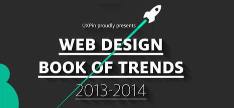 20 libros gratis sobre diseño gráfico Web | COMO PROGRAMAR | DOCMARKETING | Scoop.it