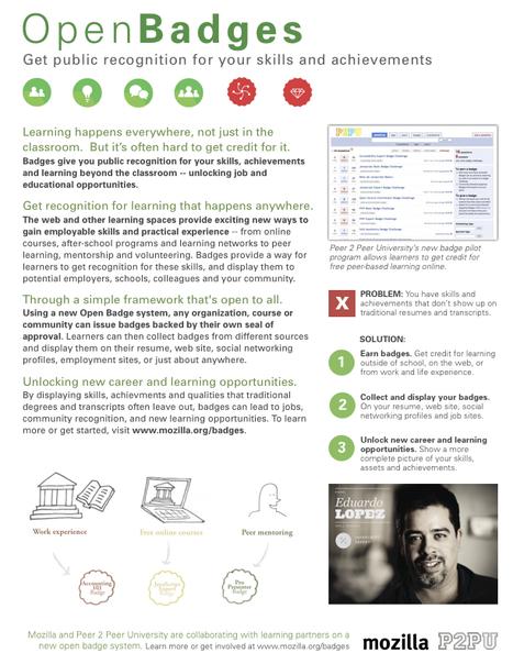 Badges - MozillaWiki | Badges for Lifelong Learning | Scoop.it
