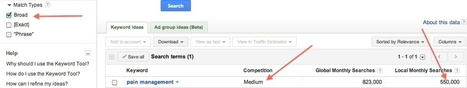 Findable Content Marketing: 3 Google Keyword Tool Tips | SEO | Scoop.it
