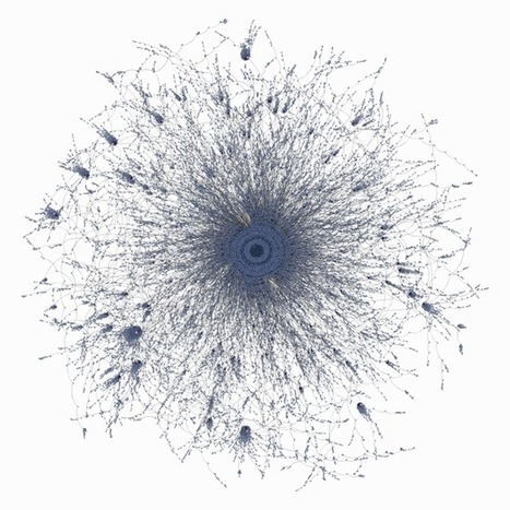 """share"" button : The Anatomy of Large Facebok Cascades 