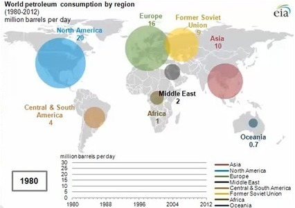 These maps show how Asia is taking over the oil markets | types of maps | Scoop.it