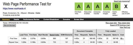 A Case Study on Boosting Front-End Performance | CSS-Tricks | Web Increase | Scoop.it