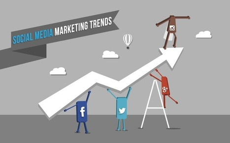 2015: #SocialMedia Marketing Trends You Cannot Miss - #infographic | Digital Brand Marketing | Scoop.it