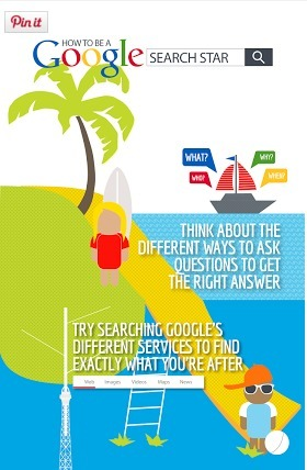 Free Technology for Teachers: Great Google Search Strategies Every Student Can Use - Infographic | Technologies and education | Scoop.it