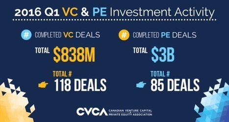 Record-breaking quarter: 2016 Canadian VC investment nearly doubles 2015 results | CVCA News | More Commercial Space News | Scoop.it