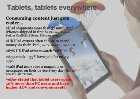 Tablets: the opportunity for marketers -- Econsultancy | Apple in Business | Scoop.it