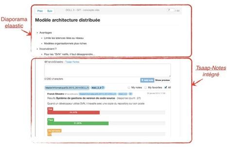 elaastic : Concevoir et diffuser des contenus, présentations… | Citoyenneté numérique | Scoop.it