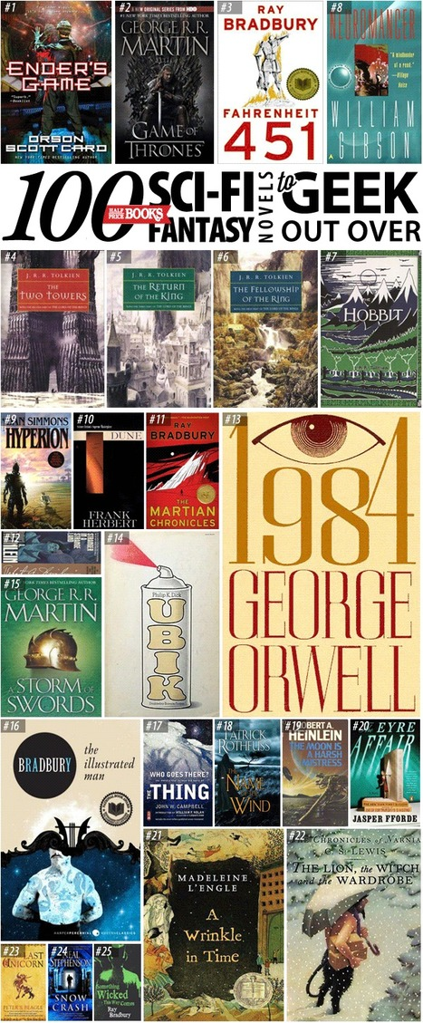 100 Sci-Fi/Fantasy Novels to Geek OutOver | Fantastic fantasy collection | Scoop.it