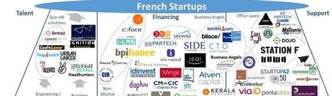 Où en est l'écosystème startup français ? | 1001 Startups | entrepreneurship - collective creativity | Scoop.it