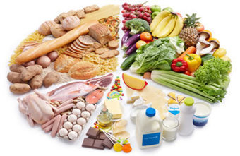 List of Diet Foods UAE for Diabetic Patients: Best Diet Plan | Healthy Food for Breakfast | Scoop.it
